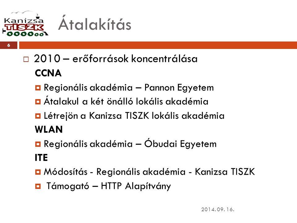 Átalakítás 2014. 09. 16. 6  2010 – erőforrások koncentrálása CCNA  Regionális akadémia – Pannon Egyetem  Átalakul a két önálló lokális akadémia  L