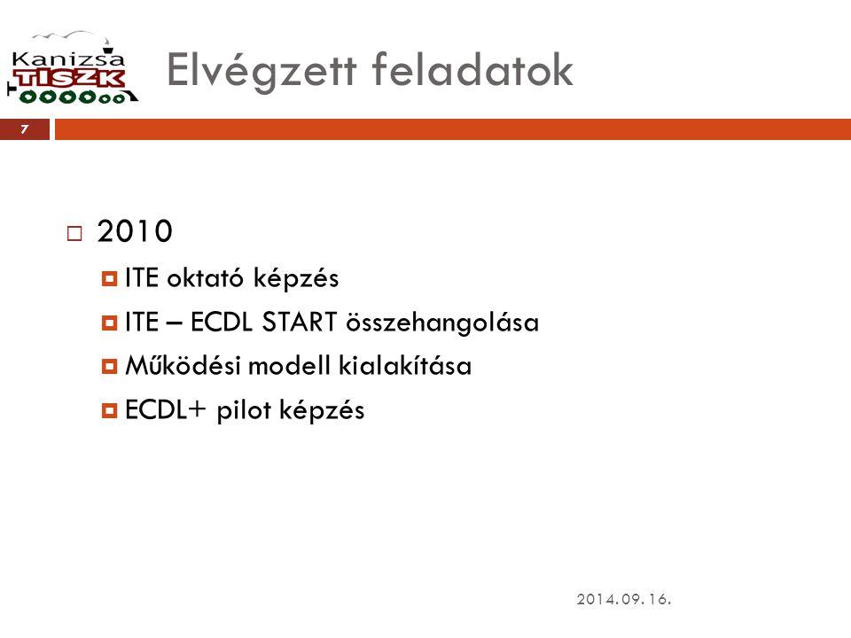 Elvégzett feladatok 2014. 09. 16. 7  2010  ITE oktató képzés  ITE – ECDL START összehangolása  Működési modell kialakítása  ECDL+ pilot képzés