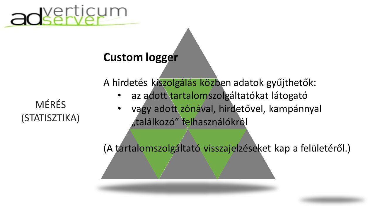 """MÉRÉS (STATISZTIKA) Custom logger A hirdetés kiszolgálás közben adatok gyűjthetők: az adott tartalomszolgáltatókat látogató vagy adott zónával, hirdetővel, kampánnyal """"találkozó felhasználókról (A tartalomszolgáltató visszajelzéseket kap a felületéről.)"""
