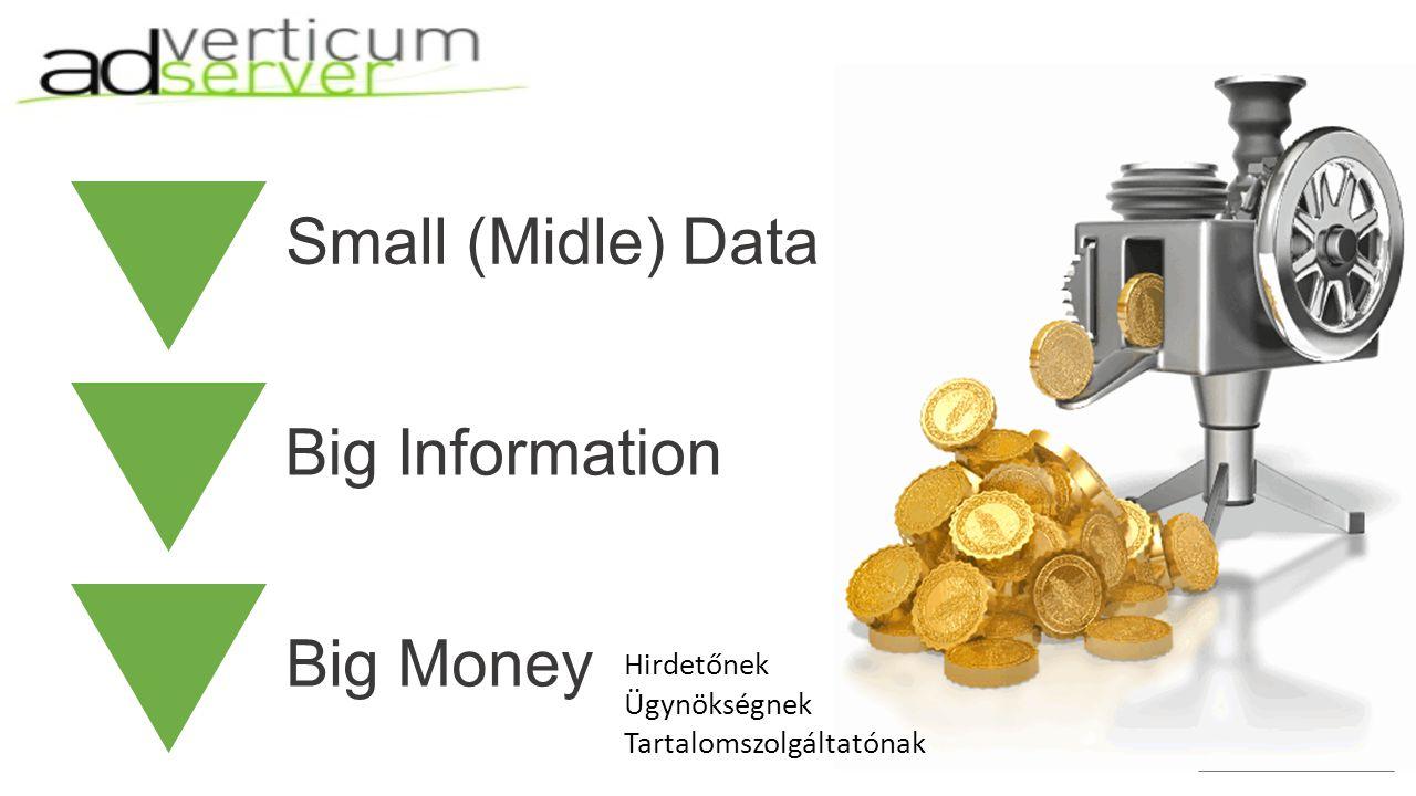 Small (Midle) Data Big Information Big Money Hirdetőnek Ügynökségnek Tartalomszolgáltatónak