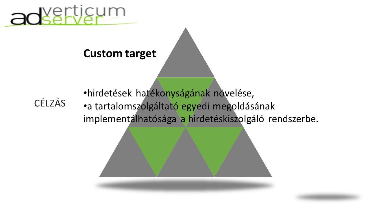 CÉLZÁS Custom target hirdetések hatékonyságának növelése, a tartalomszolgáltató egyedi megoldásának implementálhatósága a hirdetéskiszolgáló rendszerbe.