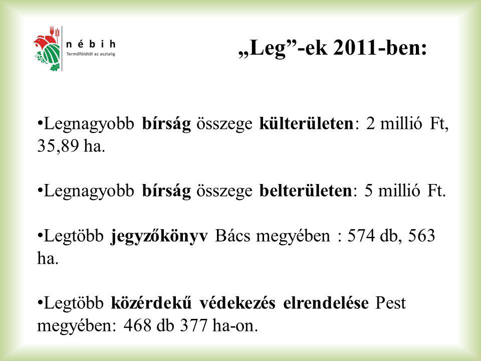 Legnagyobb bírság összege külterületen: 2 millió Ft, 35,89 ha. Legnagyobb bírság összege belterületen: 5 millió Ft. Legtöbb jegyzőkönyv Bács megyében