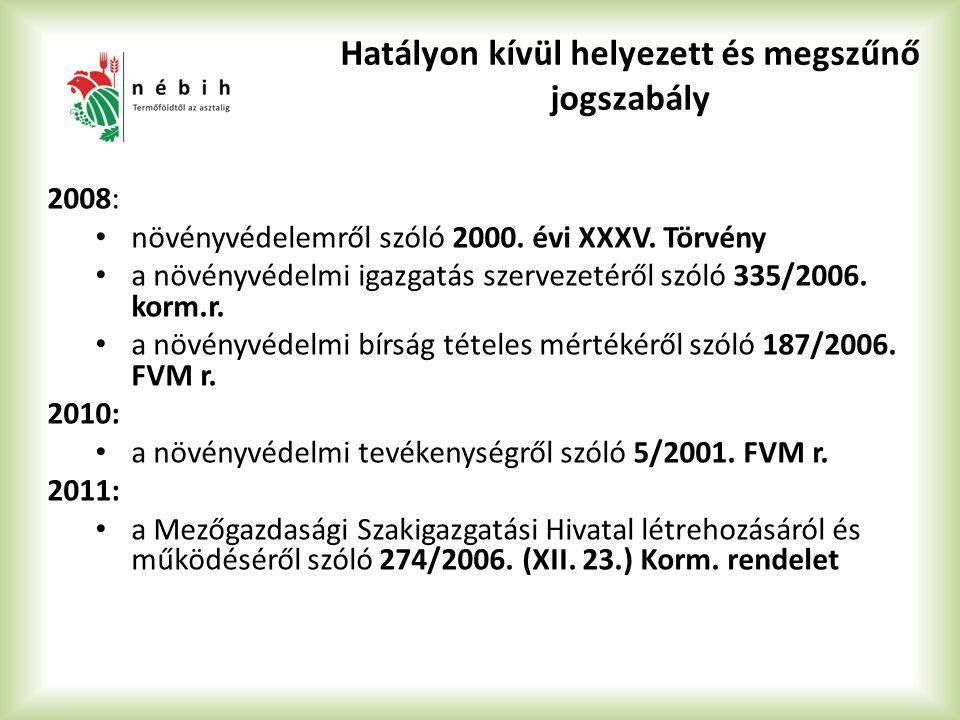 Hatályon kívül helyezett és megszűnő jogszabály 2008: növényvédelemről szóló 2000. évi XXXV. Törvény a növényvédelmi igazgatás szervezetéről szóló 335