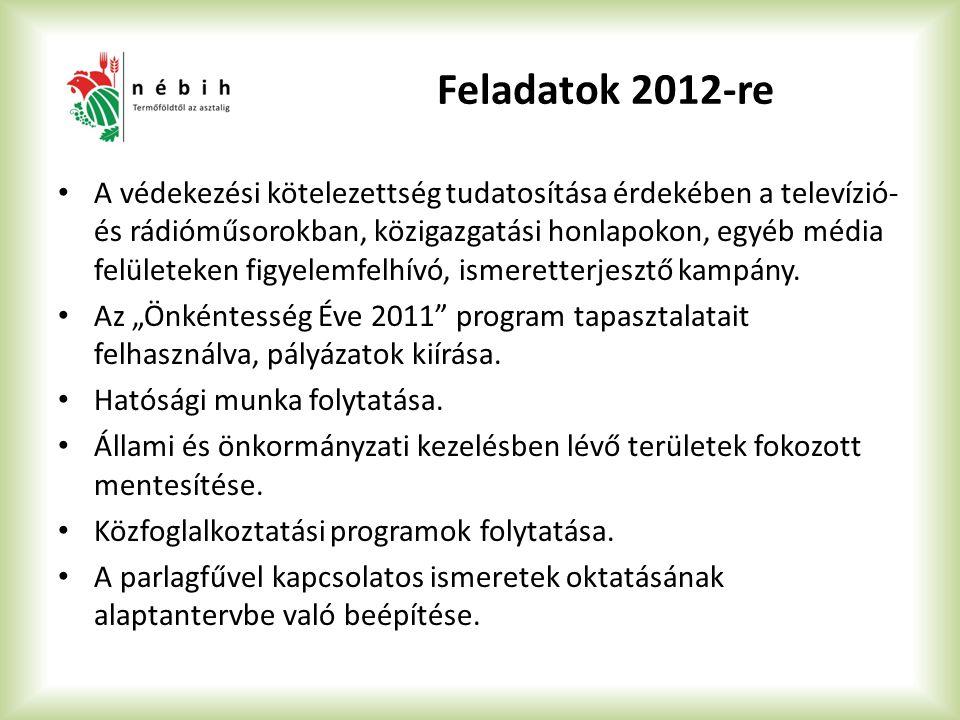 Feladatok 2012-re A védekezési kötelezettség tudatosítása érdekében a televízió- és rádióműsorokban, közigazgatási honlapokon, egyéb média felületeken