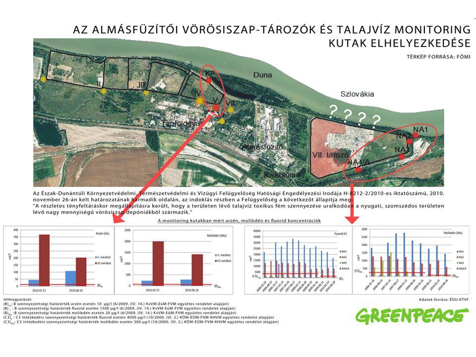 www.greenpeace.hu Droppa György: 2010-es cikkében mutatja be képekkel dokumentálva, hogy a tározó szivárog a Duna felé.