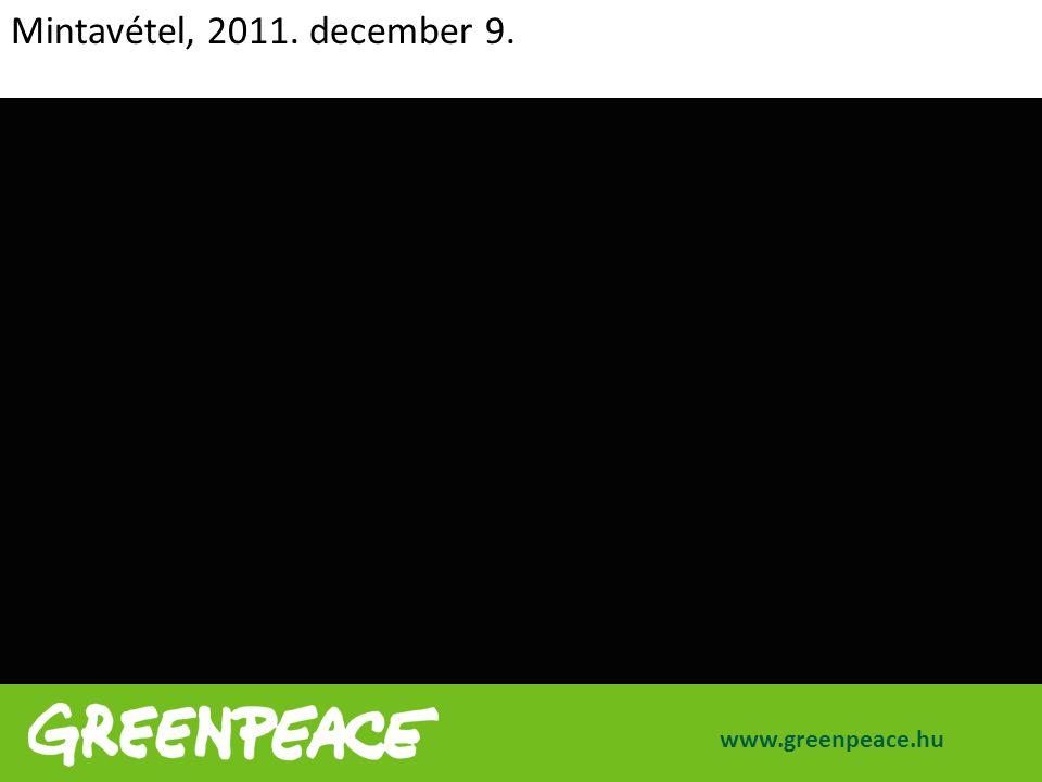 www.greenpeace.hu Mintavétel, 2011. december 9.