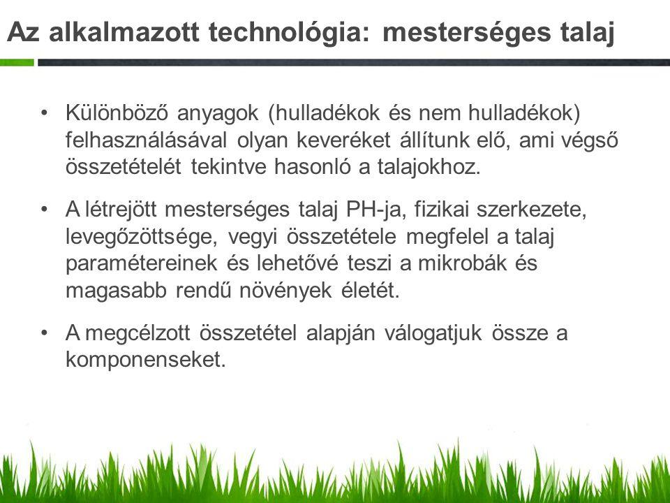 Az alkalmazott technológia: mesterséges talaj Különböző anyagok (hulladékok és nem hulladékok) felhasználásával olyan keveréket állítunk elő, ami végs