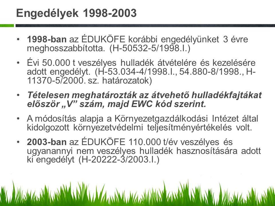 Engedélyek 1998-2003 1998-ban az ÉDUKÖFE korábbi engedélyünket 3 évre meghosszabbította. (H-50532-5/1998.I.) Évi 50.000 t veszélyes hulladék átvételér