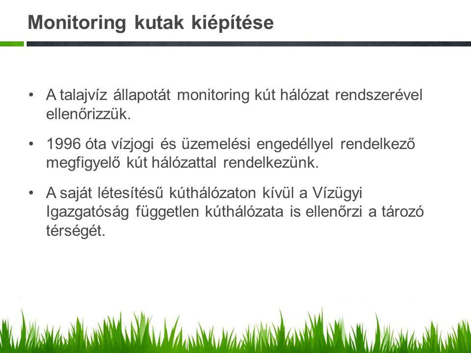 Monitoring kutak kiépítése A talajvíz állapotát monitoring kút hálózat rendszerével ellenőrizzük. 1996 óta vízjogi és üzemelési engedéllyel rendelkező