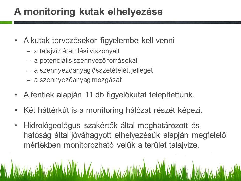 A monitoring kutak elhelyezése A kutak tervezésekor figyelembe kell venni –a talajvíz áramlási viszonyait –a potenciális szennyező forrásokat –a szenn