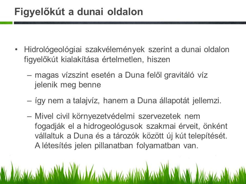 Figyelőkút a dunai oldalon Hidrológeológiai szakvélemények szerint a dunai oldalon figyelőkút kialakítása értelmetlen, hiszen –magas vízszint esetén a