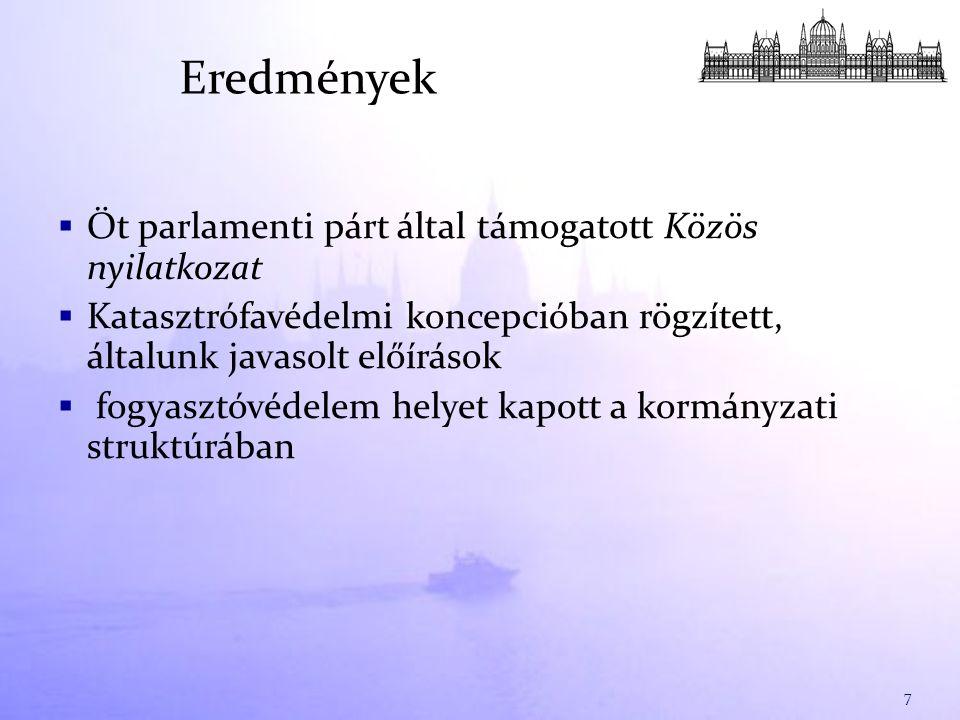  Öt parlamenti párt által támogatott Közös nyilatkozat  Katasztrófavédelmi koncepcióban rögzített, általunk javasolt előírások  fogyasztóvédelem helyet kapott a kormányzati struktúrában 7 Eredmények