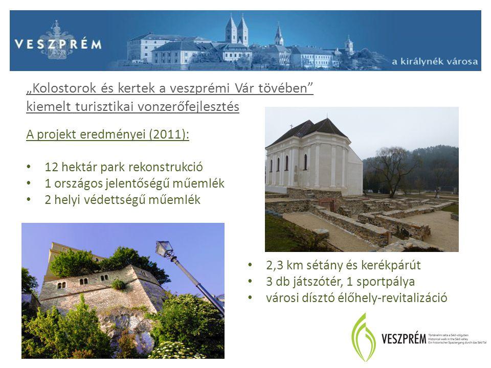 """""""Kolostorok és kertek a veszprémi Vár tövében"""" kiemelt turisztikai vonzerőfejlesztés A projekt eredményei (2011): 12 hektár park rekonstrukció 1 orszá"""