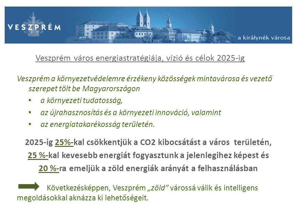 Veszprém a környezetvédelemre érzékeny közösségek mintavárosa és vezető szerepet tölt be Magyarországon a környezeti tudatosság, az újrahasznosítás és
