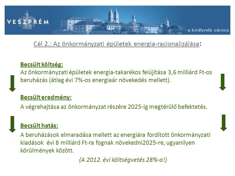 Cél 2.: Az önkormányzati épületek energia-racionalizálása : Becsült költség: Az önkormányzati épületek energia-takarékos felújítása 3,6 milliárd Ft-os