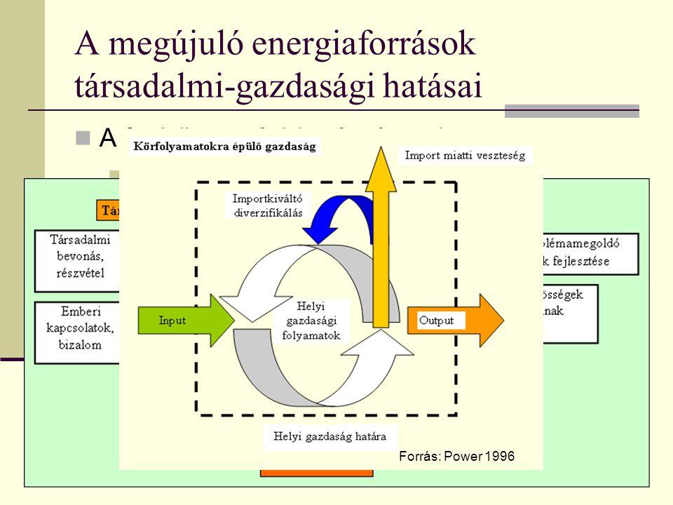 A megújuló energiaforrások társadalmi-gazdasági hatásai A foglalkoztatási hatás típusai Direkt - Indirekt Nettó - Bruttó Forrás: Power 1996