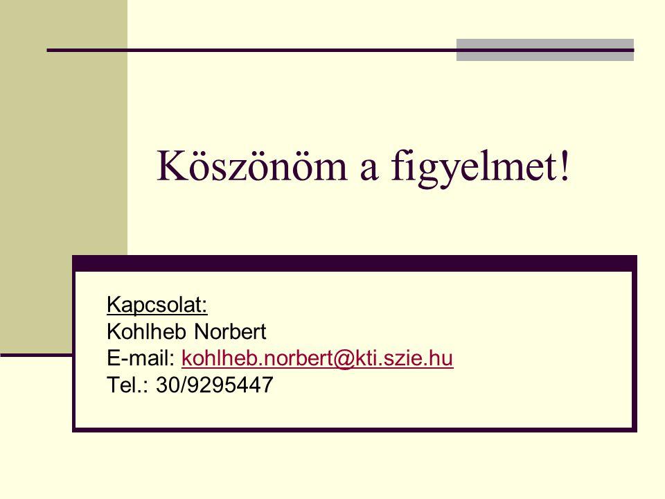 Köszönöm a figyelmet! Kapcsolat: Kohlheb Norbert E-mail: kohlheb.norbert@kti.szie.hukohlheb.norbert@kti.szie.hu Tel.: 30/9295447