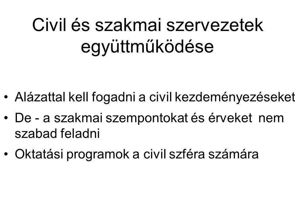 Civil és szakmai szervezetek együttműködése Alázattal kell fogadni a civil kezdeményezéseket De - a szakmai szempontokat és érveket nem szabad feladni Oktatási programok a civil szféra számára