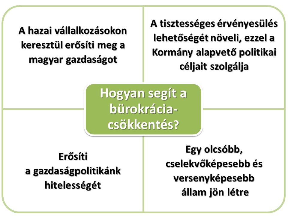 A hazai vállalkozásokon keresztül erősíti meg a magyar gazdaságot A tisztességes érvényesülés lehetőségét növeli, ezzel a Kormány alapvető politikai céljait szolgálja Erősíti a gazdaságpolitikánk hitelességét Egy olcsóbb, cselekvőképesebb és versenyképesebb állam jön létre Hogyan segít a bürokrácia- csökkentés