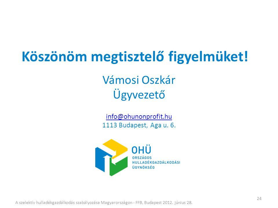 Mintacím szerkesztése Köszönöm megtisztelő figyelmüket! Vámosi Oszkár Ügyvezető info@ohunonprofit.hu 1113 Budapest, Aga u. 6. A szelektív hulladékgazd