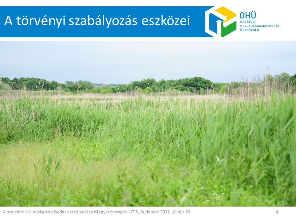 A szelektív hulladékgazdálkodás szabályozása Magyarországon - FFB, Budapest 2012. június 28.4 A törvényi szabályozás eszközei Környezetvédelem hulladé