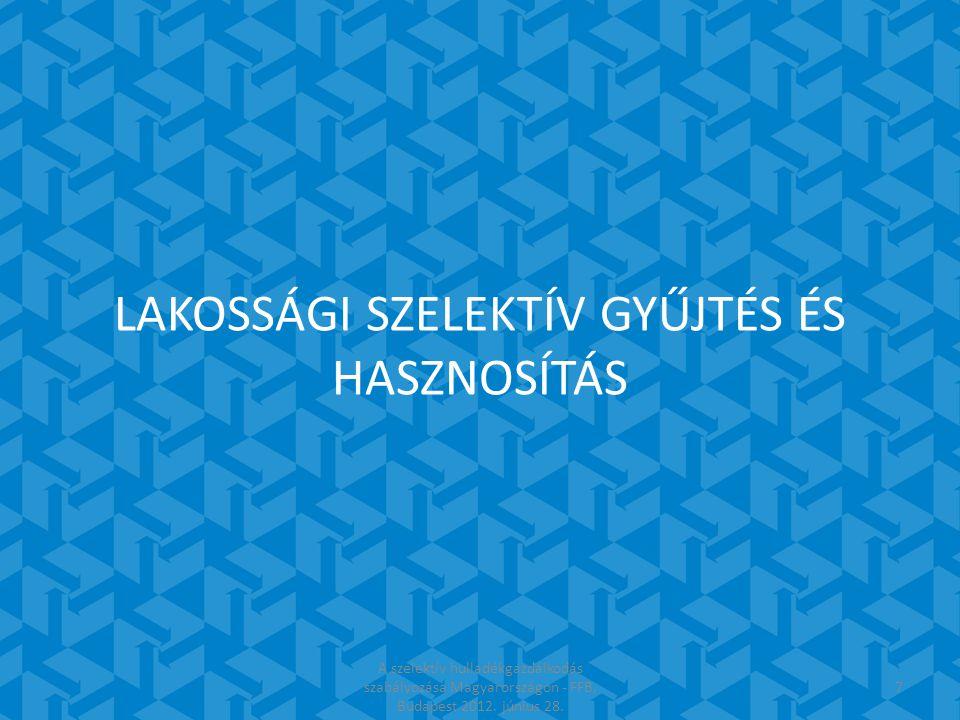 Ipari és lakossági csomagolási hulladékok keletkezési helyének megoszlása (arány) A szelektív hulladékgazdálkodás szabályozása Magyarországon - FFB, Budapest 2012.