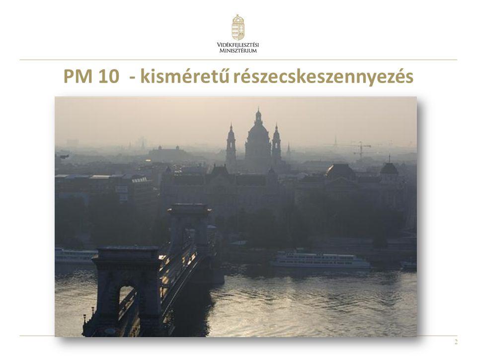 2 PM 10 - kisméretű részecskeszennyezés
