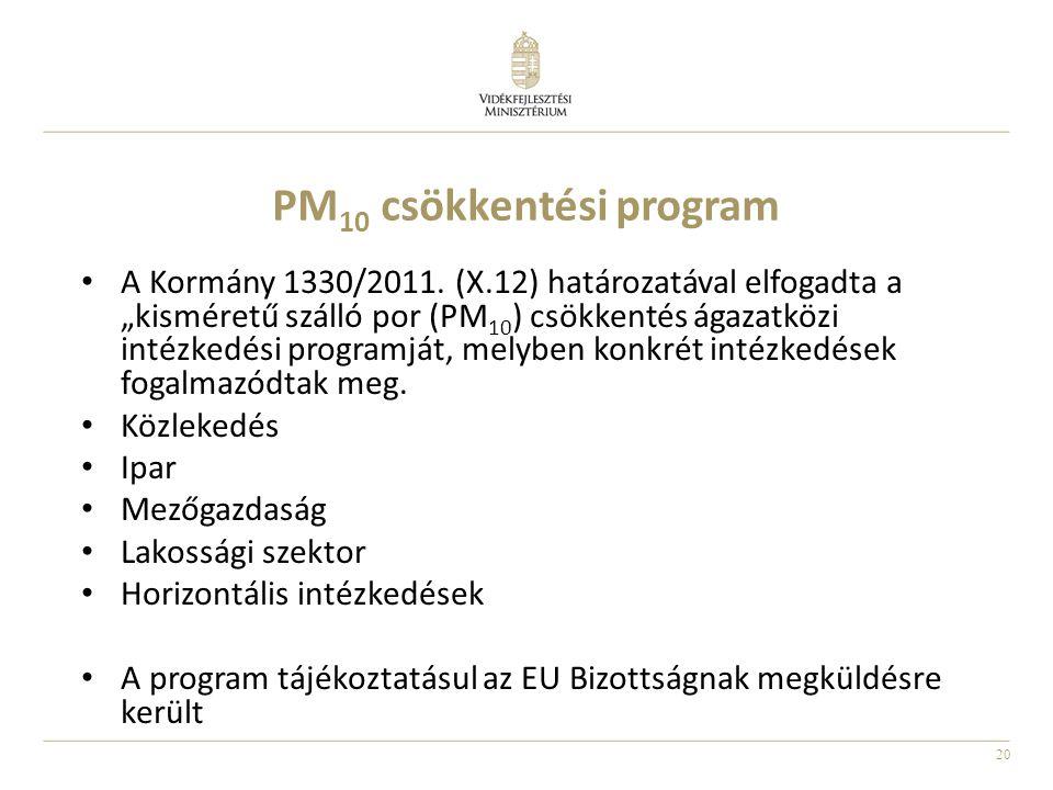 """20 PM 10 csökkentési program A Kormány 1330/2011. (X.12) határozatával elfogadta a """"kisméretű szálló por (PM 10 ) csökkentés ágazatközi intézkedési pr"""
