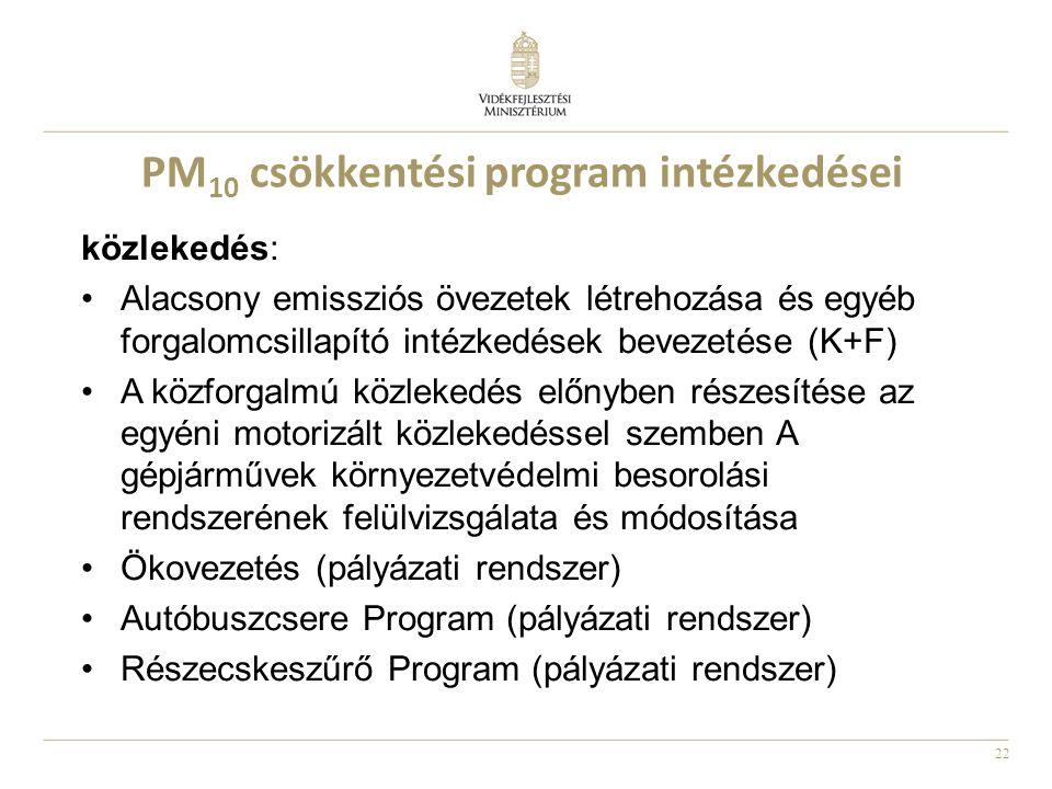 22 PM 10 csökkentési program intézkedései közlekedés: Alacsony emissziós övezetek létrehozása és egyéb forgalomcsillapító intézkedések bevezetése (K+F) A közforgalmú közlekedés előnyben részesítése az egyéni motorizált közlekedéssel szemben A gépjárművek környezetvédelmi besorolási rendszerének felülvizsgálata és módosítása Ökovezetés (pályázati rendszer) Autóbuszcsere Program (pályázati rendszer) Részecskeszűrő Program (pályázati rendszer)