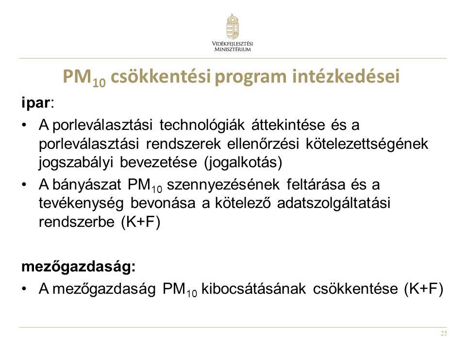25 PM 10 csökkentési program intézkedései ipar: A porleválasztási technológiák áttekintése és a porleválasztási rendszerek ellenőrzési kötelezettségének jogszabályi bevezetése (jogalkotás) A bányászat PM 10 szennyezésének feltárása és a tevékenység bevonása a kötelező adatszolgáltatási rendszerbe (K+F) mezőgazdaság: A mezőgazdaság PM 10 kibocsátásának csökkentése (K+F)