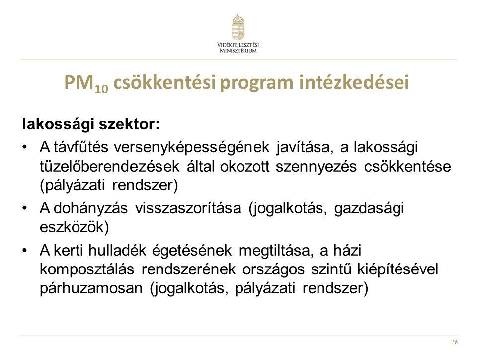 26 PM 10 csökkentési program intézkedései lakossági szektor: A távfűtés versenyképességének javítása, a lakossági tüzelőberendezések által okozott szennyezés csökkentése (pályázati rendszer) A dohányzás visszaszorítása (jogalkotás, gazdasági eszközök) A kerti hulladék égetésének megtiltása, a házi komposztálás rendszerének országos szintű kiépítésével párhuzamosan (jogalkotás, pályázati rendszer)