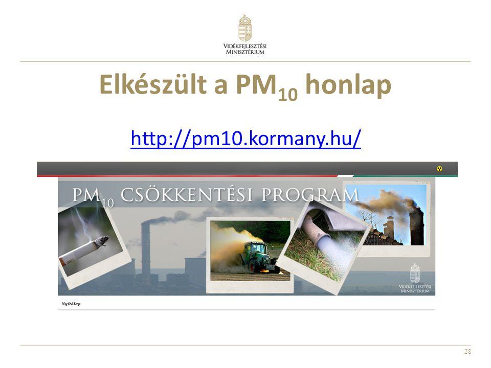28 Elkészült a PM 10 honlap http://pm10.kormany.hu/