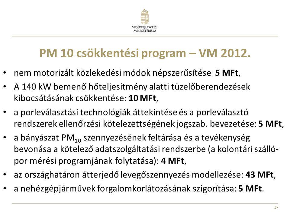29 PM 10 csökkentési program – VM 2012. nem motorizált közlekedési módok népszerűsítése 5 MFt, A 140 kW bemenő hőteljesítmény alatti tüzelőberendezése