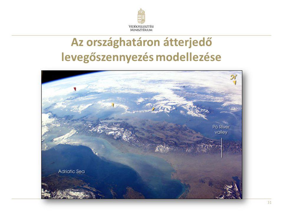 31 Az országhatáron átterjedő levegőszennyezés modellezése