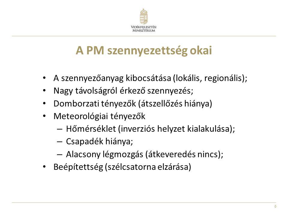 6 A PM szennyezettség okai A szennyezőanyag kibocsátása (lokális, regionális); Nagy távolságról érkező szennyezés; Domborzati tényezők (átszellőzés hi