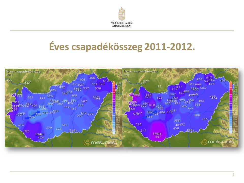 8 Éves csapadékösszeg 2011-2012.