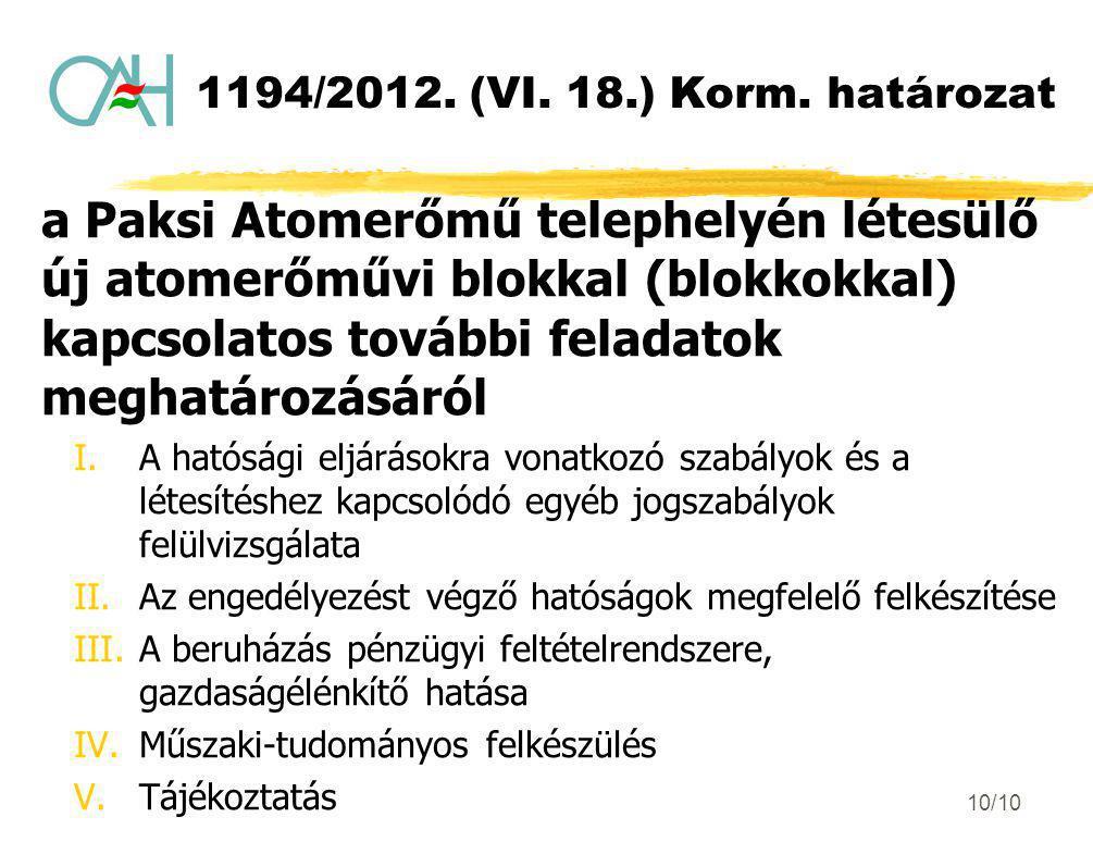1194/2012.(VI. 18.) Korm.