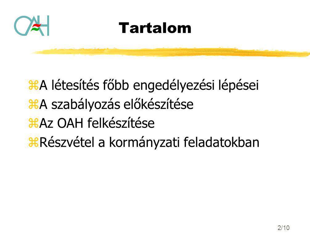 2/10 Tartalom zA létesítés főbb engedélyezési lépései zA szabályozás előkészítése zAz OAH felkészítése zRészvétel a kormányzati feladatokban