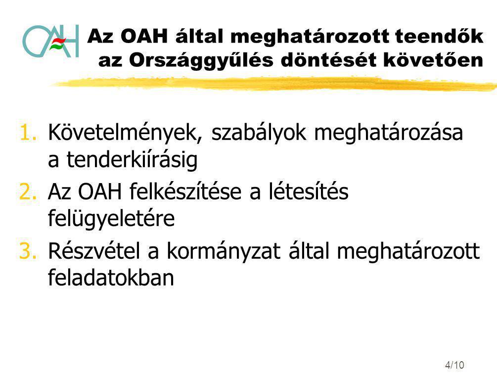 Az OAH által meghatározott teendők az Országgyűlés döntését követően 1.Követelmények, szabályok meghatározása a tenderkiírásig 2.Az OAH felkészítése a létesítés felügyeletére 3.Részvétel a kormányzat által meghatározott feladatokban 4/10