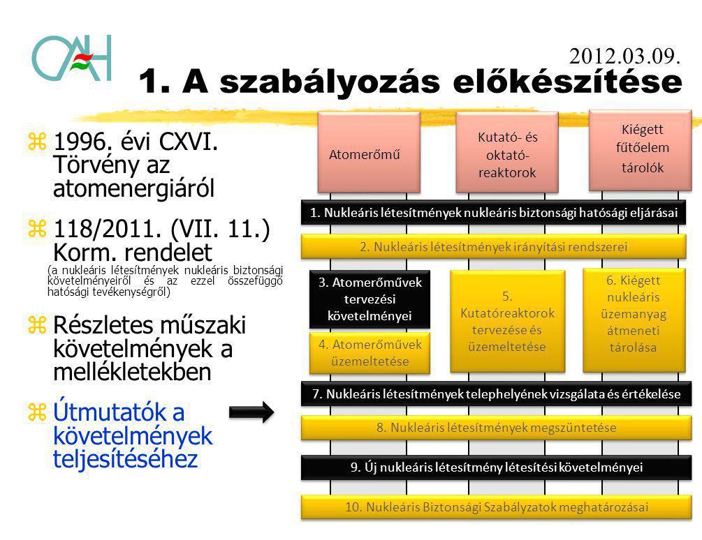 1.A szabályozás előkészítése z1996. évi CXVI. Törvény az atomenergiáról z118/2011.