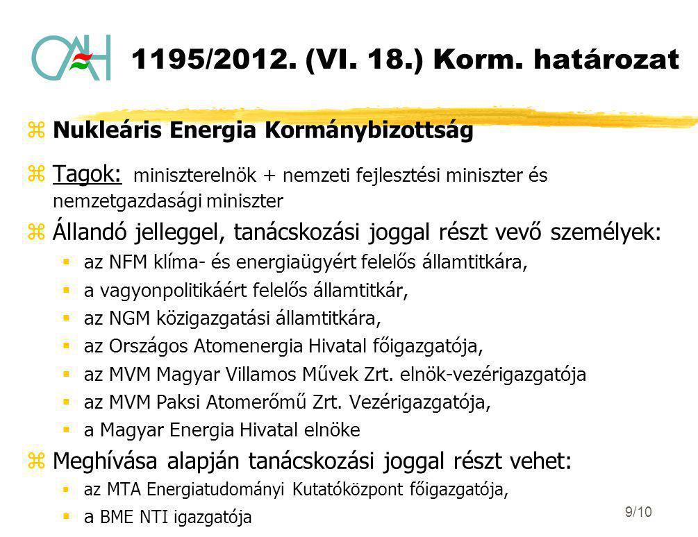 1195/2012.(VI. 18.) Korm.