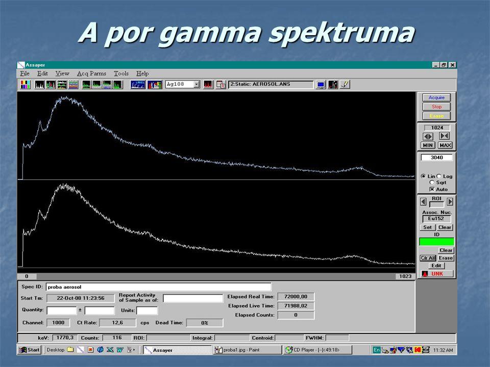 A por gamma spektruma