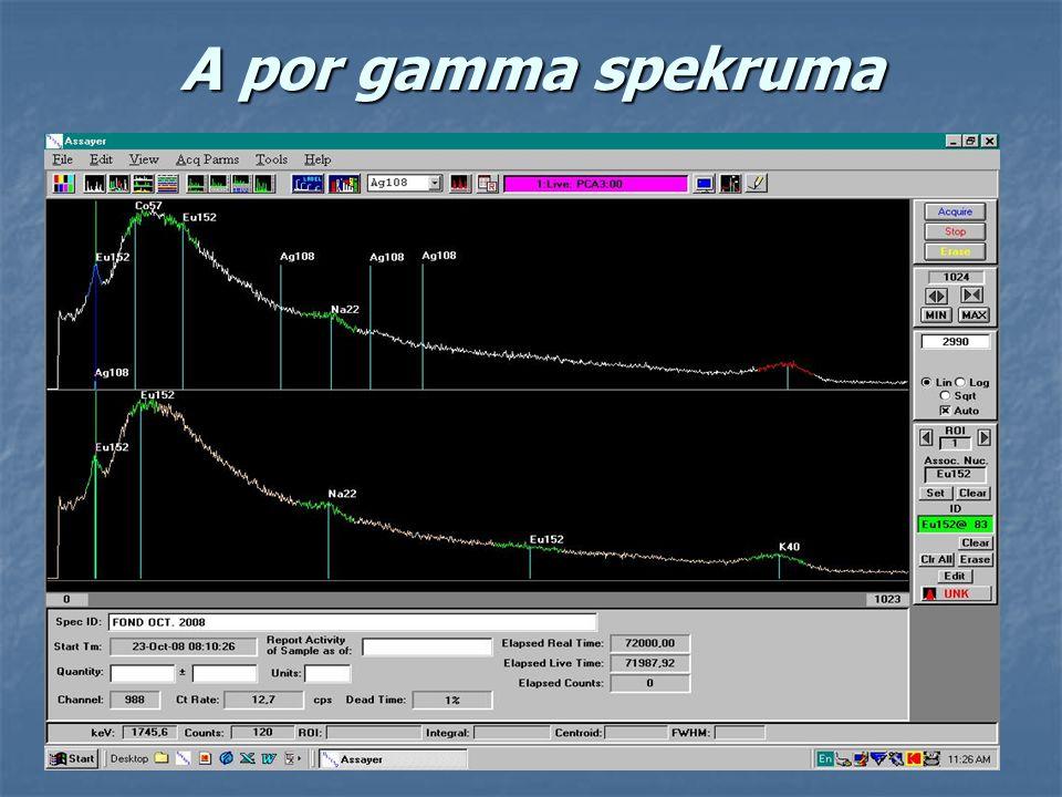 A por gamma spekruma