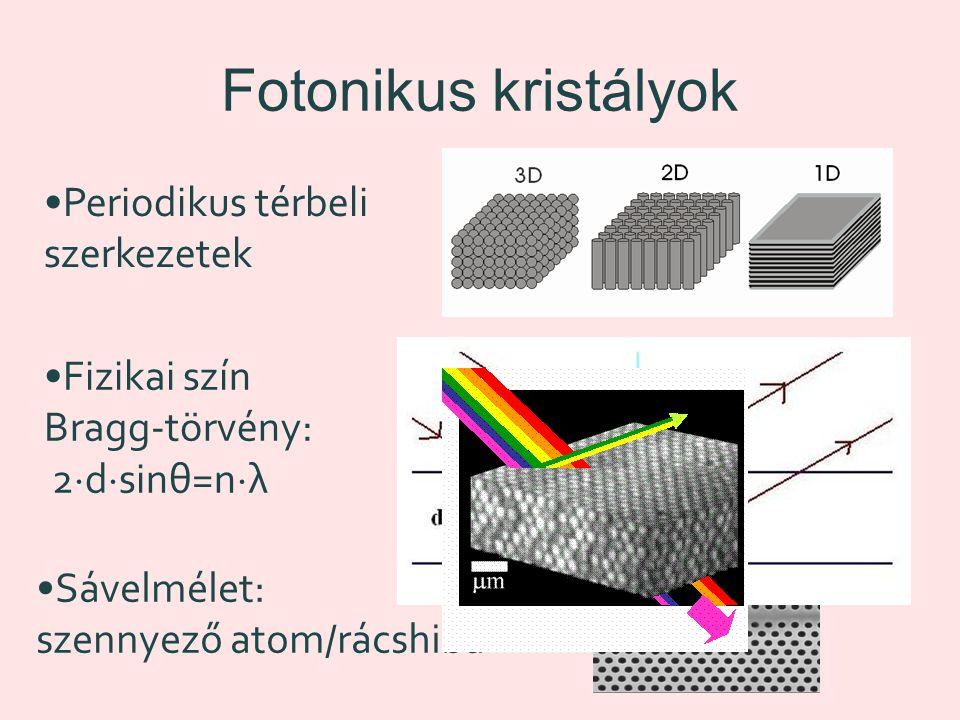 Fotonikus kristályok Periodikus térbeli szerkezetek Fizikai szín Bragg-törvény: 2  d  sinθ=n  λ Sávelmélet: szennyező atom/rácshiba