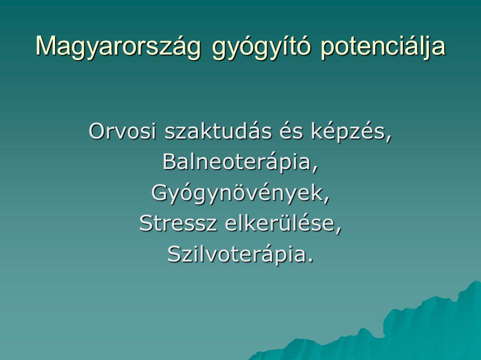 Magyarország gyógyító potenciálja Orvosi szaktudás és képzés, Balneoterápia,Gyógynövények, Stressz elkerülése, Szilvoterápia.