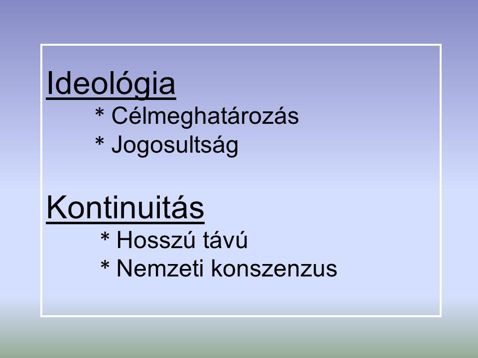 Ideológia * Célmeghatározás * Jogosultság Kontinuitás * Hosszú távú * Nemzeti konszenzus