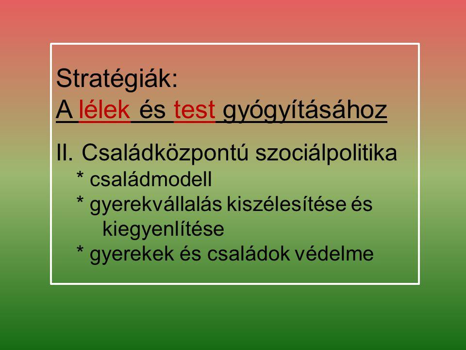 Stratégiák: A lélek és test gyógyításához II. Családközpontú szociálpolitika * családmodell * gyerekvállalás kiszélesítése és kiegyenlítése * gyerekek