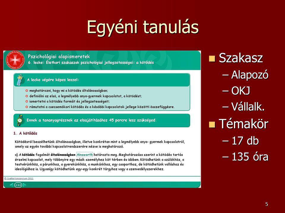 6 Módszertan Célok Célok Fél órás leckék Fél órás leckék Problémák Problémák Önellenőrző kérdések Önellenőrző kérdések Beküldendő feladat Beküldendő feladat Összefoglalás (nyomtatható) Összefoglalás (nyomtatható) Mellékletek (nyomtatható) Mellékletek (nyomtatható)