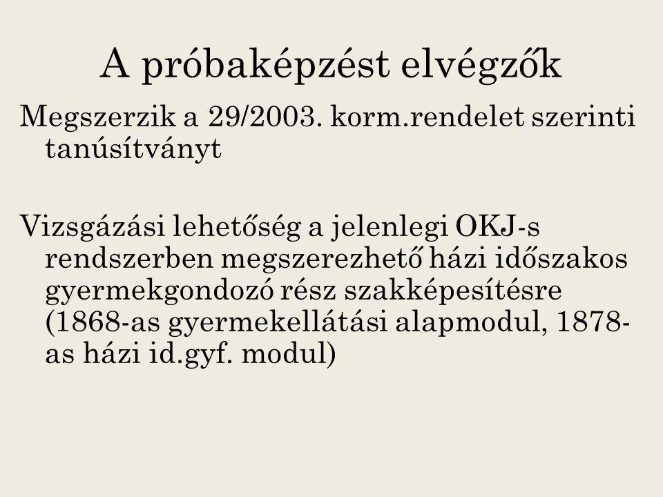 A próbaképzést elvégzők Megszerzik a 29/2003. korm.rendelet szerinti tanúsítványt Vizsgázási lehetőség a jelenlegi OKJ-s rendszerben megszerezhető ház
