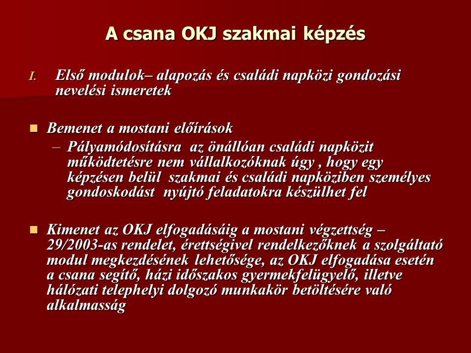 A csana OKJ szakmai képzés I. Első modulok– alapozás és családi napközi gondozási nevelési ismeretek Bemenet a mostani előírások Bemenet a mostani elő